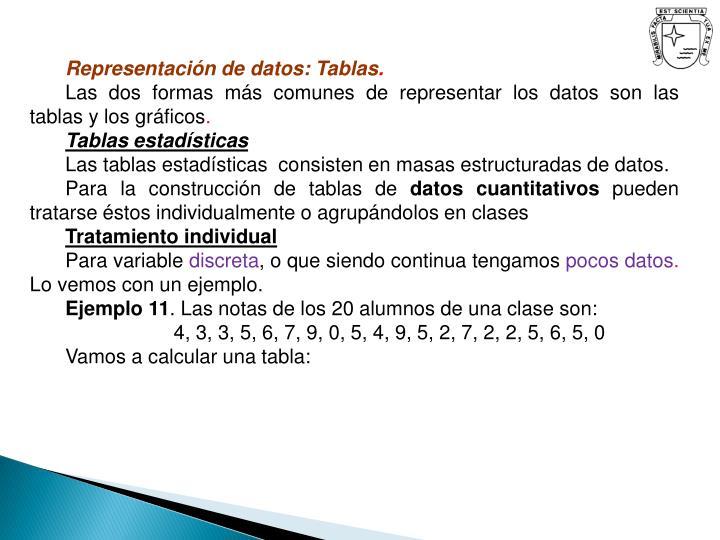 Representación de datos: Tablas