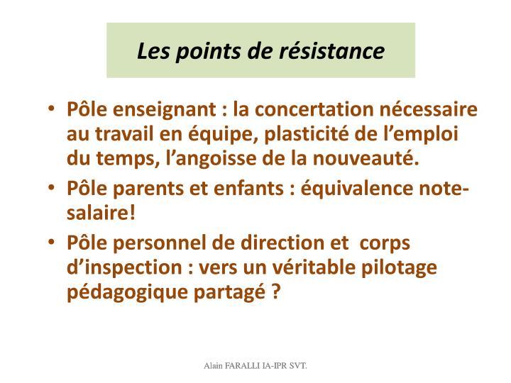 Les points de résistance