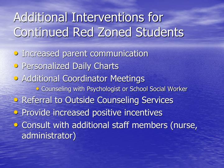 Additional Interventions for Continued Red Zoned Students