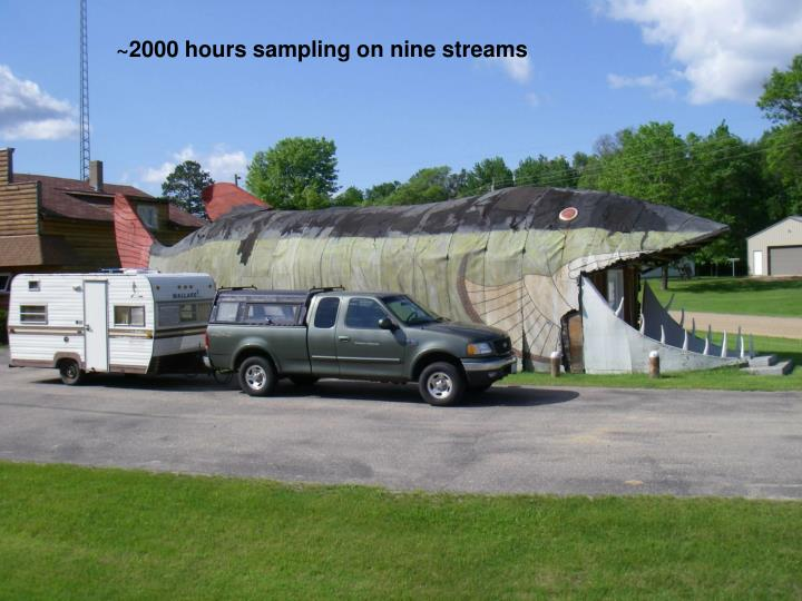 ~2000 hours sampling on nine streams