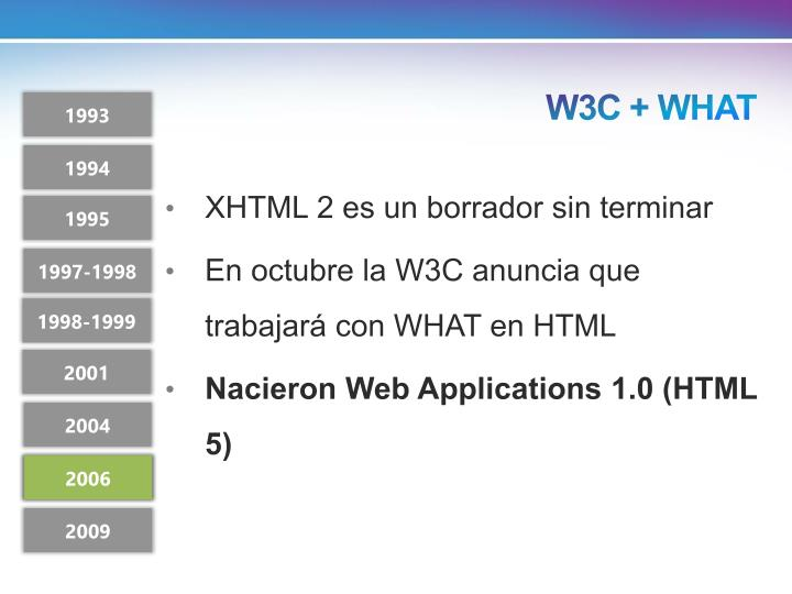 W3C + WHAT