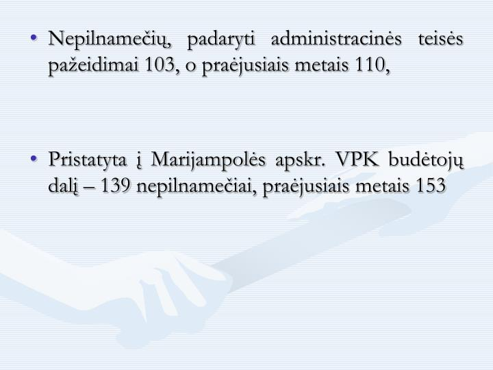 Nepilnamečių, padaryti administracinės teisės pažeidimai 103, o praėjusiais metais 110,