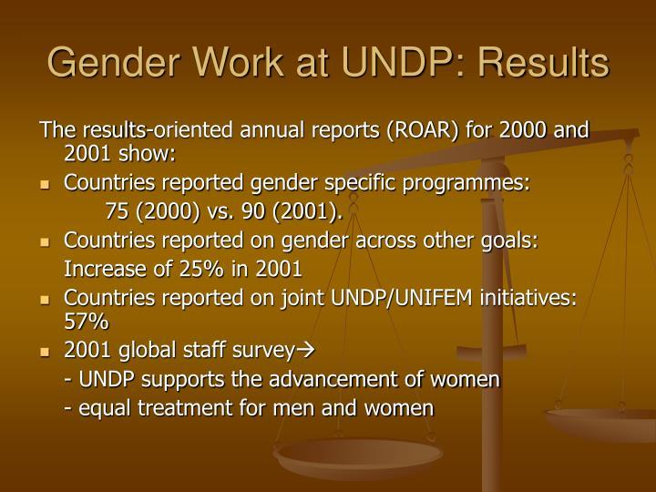 Gender Work at UNDP: Results