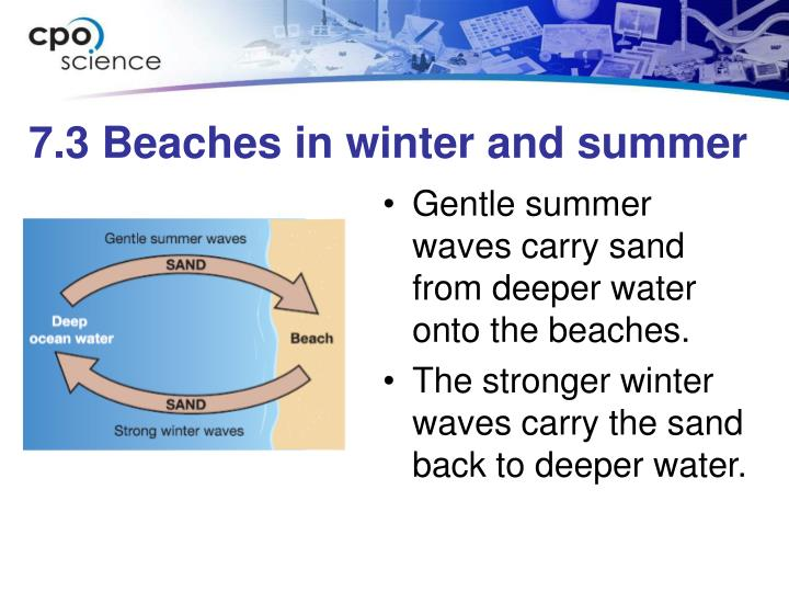 7.3 Beaches in winter and summer