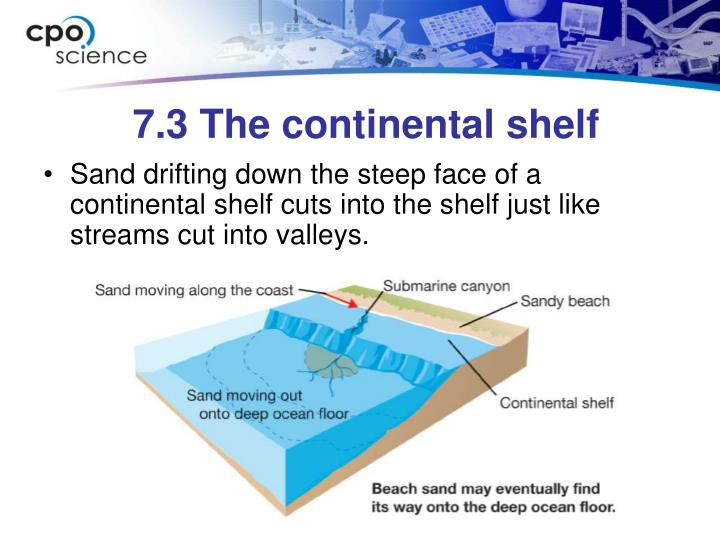 7.3 The continental shelf