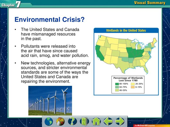 Environmental Crisis?
