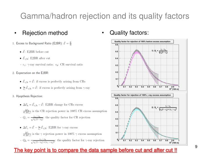 Quality factors: