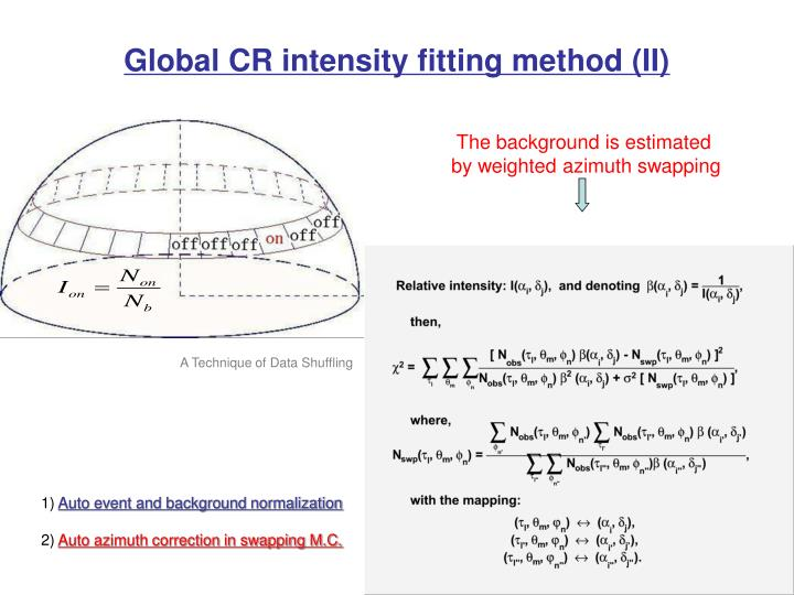 Global CR intensity fitting method (II)