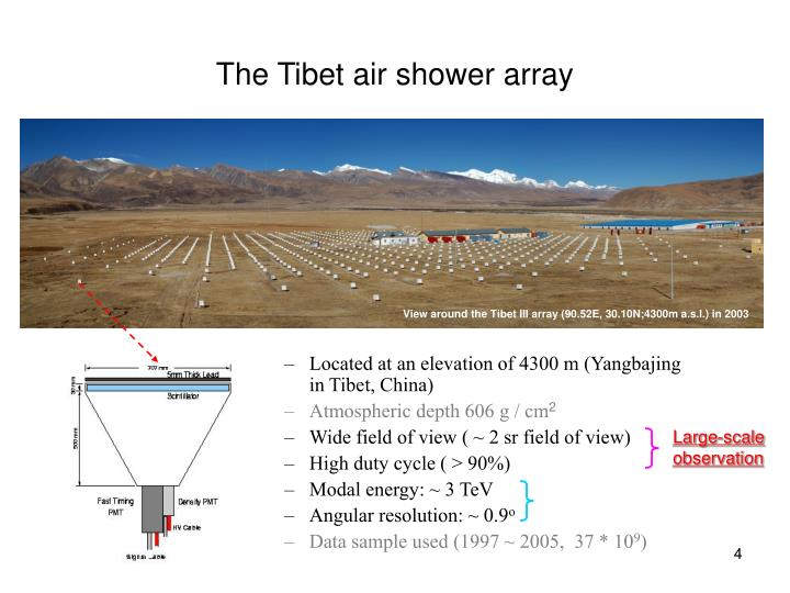 The Tibet air shower array