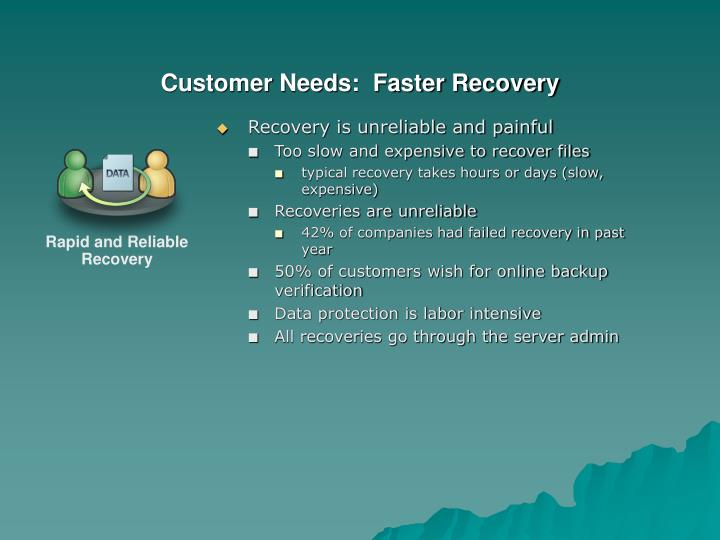Customer Needs:  Faster Recovery