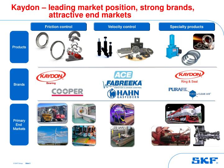 Kaydon – leading market position, strong brands,    	   	       attractive end markets