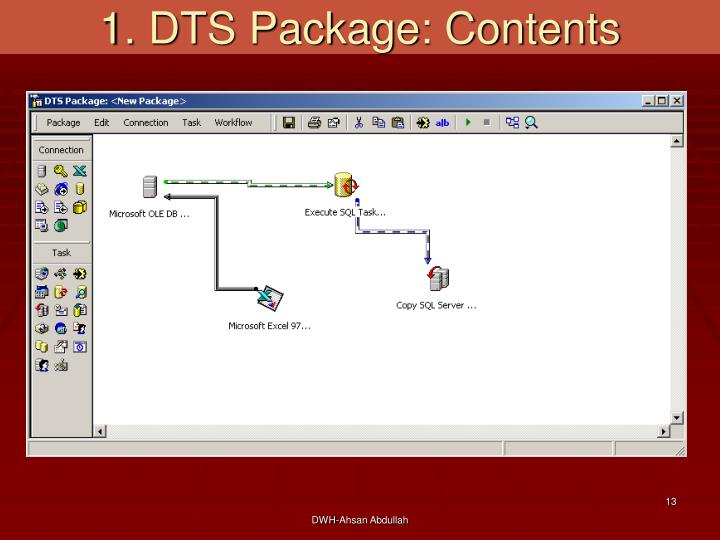 1. DTS Package: Contents