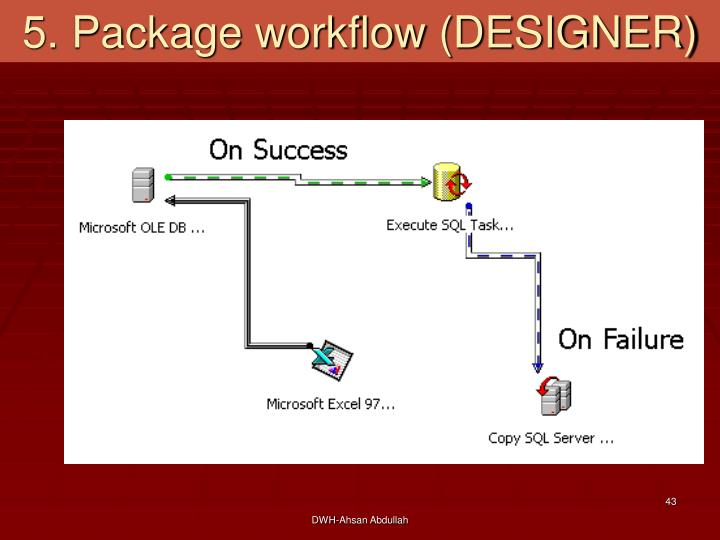 5. Package workflow (DESIGNER)