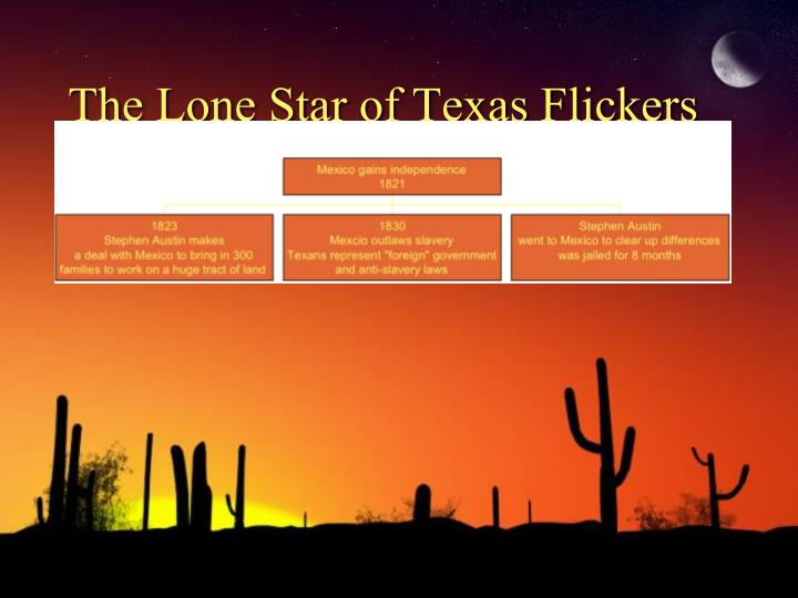 The Lone Star of Texas Flickers