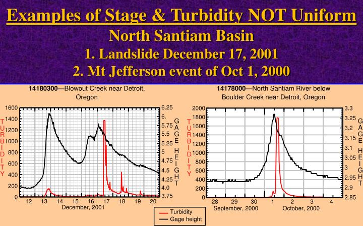 Examples of Stage & Turbidity NOT Uniform