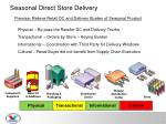 seasonal direct store delivery