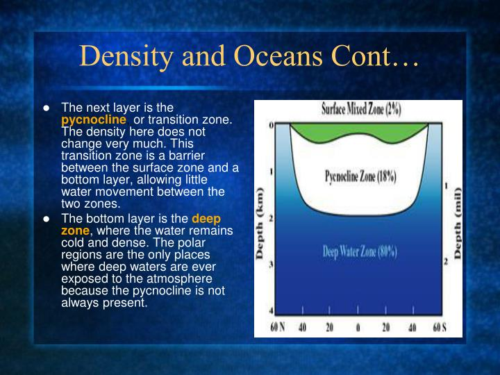 Density and Oceans Cont…