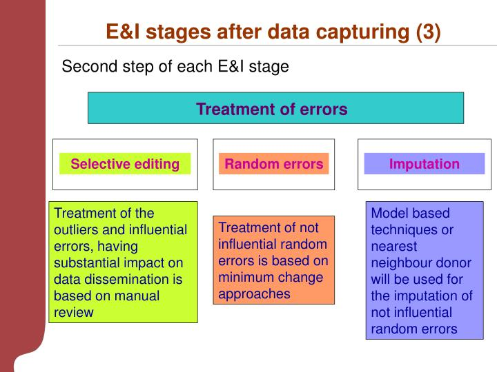 E&I stages after data capturing (3)