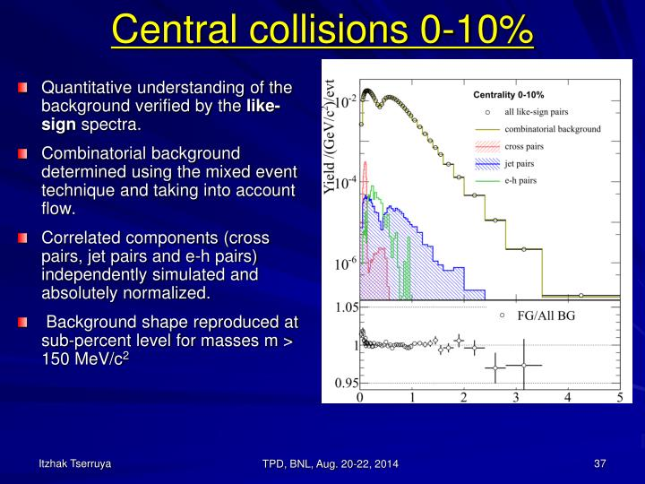 Central collisions 0-10%