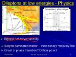 dileptons at low energies physics