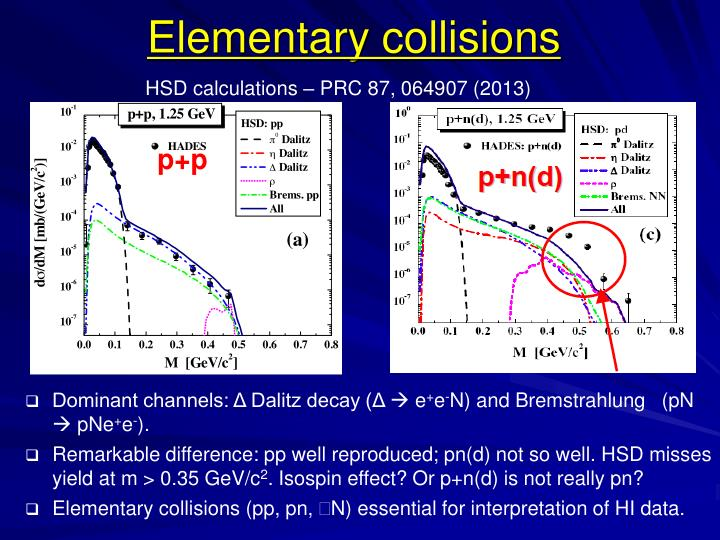 Elementary collisions