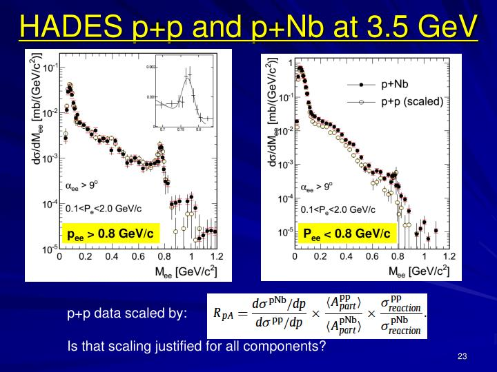 HADES p+p and p+Nb at 3.5 GeV