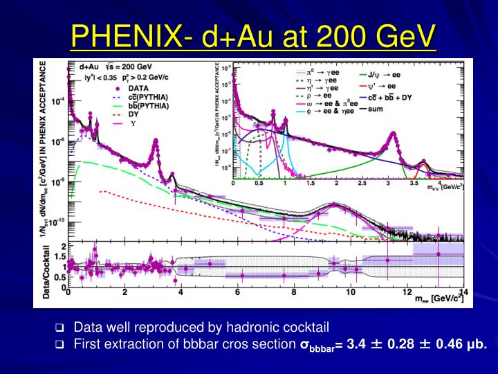 PHENIX- d+Au at 200 GeV