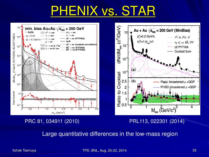 PHENIX vs. STAR