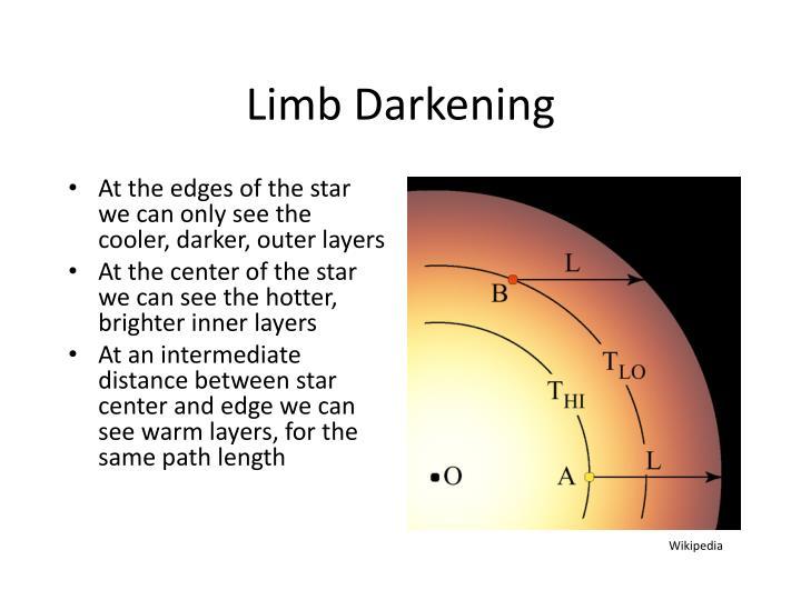 Limb Darkening