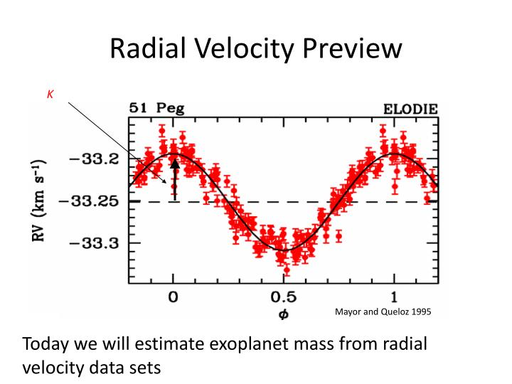 Radial Velocity Preview