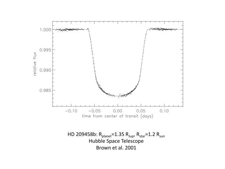 HD 209458b: R