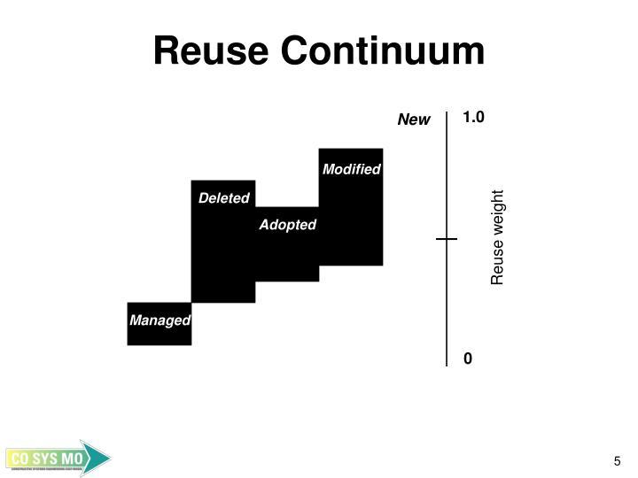 Reuse Continuum
