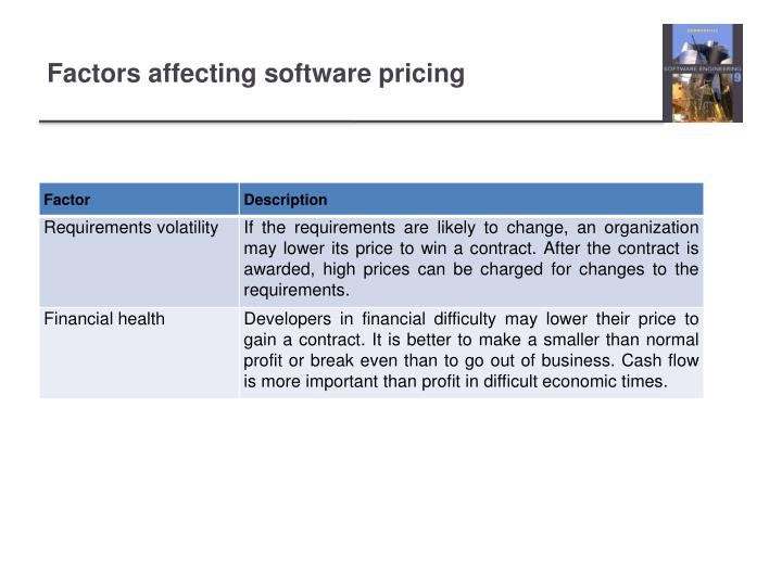 Factors affecting software pricing