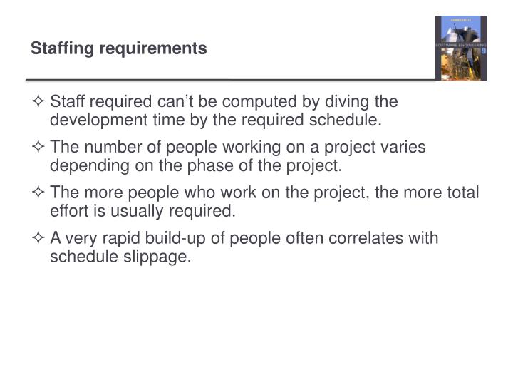 Staff required can't be computed by diving the development time by the required schedule.