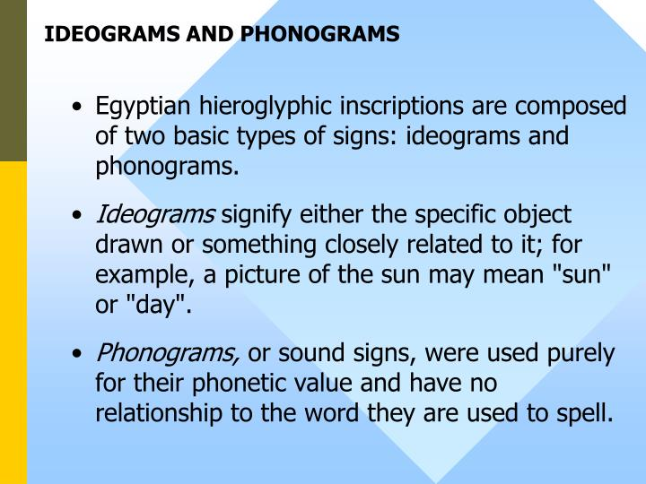 IDEOGRAMS AND PHONOGRAMS