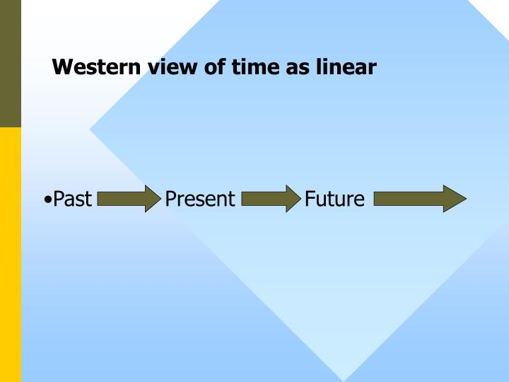 Western view of time as linear