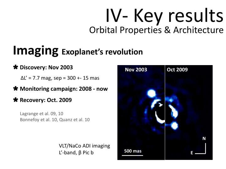 IV- Key