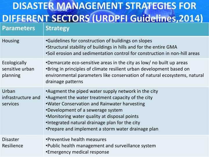DISASTER MANAGEMENT STRATEGIES FOR