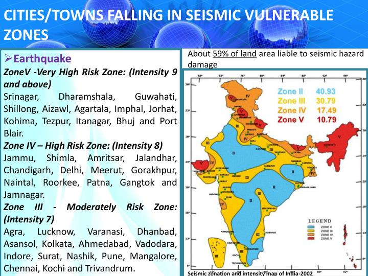CITIES/TOWNS FALLING IN SEISMIC VULNERABLE ZONES
