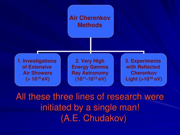 All these three lines of research were initiated by a single man a e chudakov