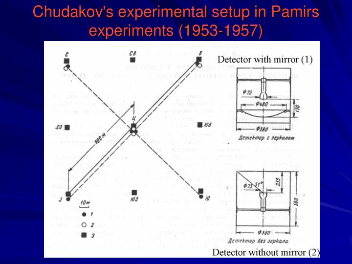Chudakov's experimental setup in Pamirs experiments