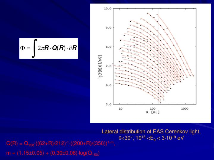 Lateral distribution of EAS Cerenkov light,