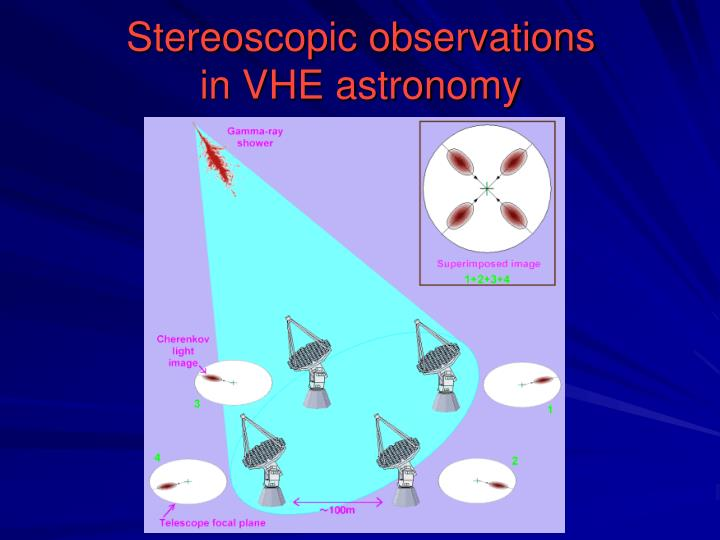 Stereoscopic observations