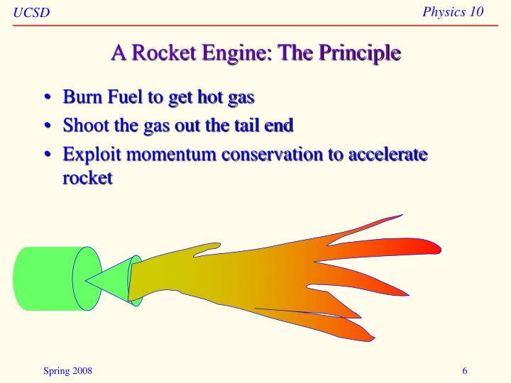 A Rocket Engine: The Principle