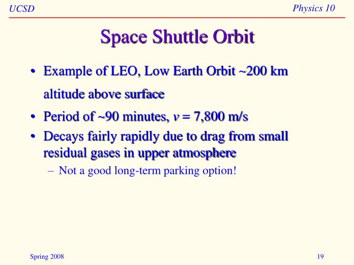 Space Shuttle Orbit
