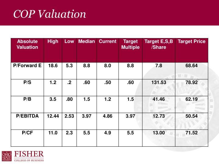 COP Valuation