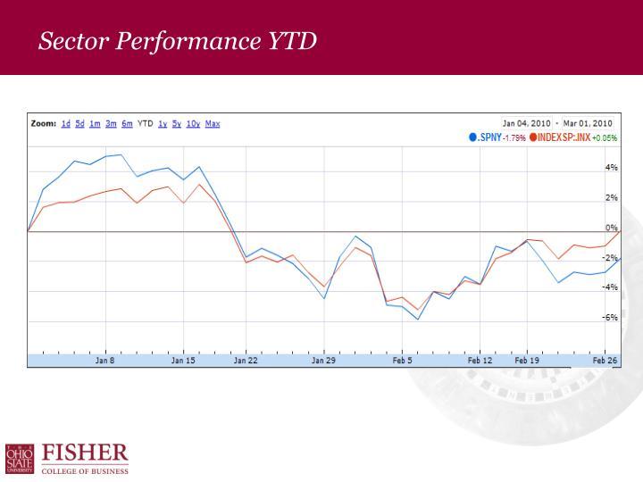 Sector Performance YTD