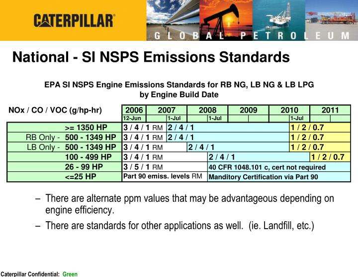 National - SI NSPS Emissions Standards