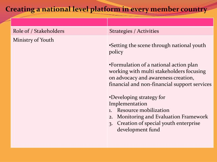 Creating a national level platform in every member country