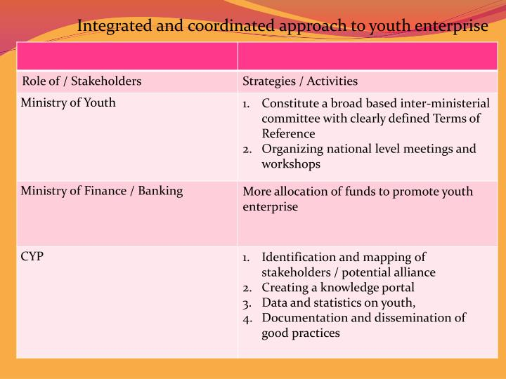 Integrated and coordinated approach to youth enterprise